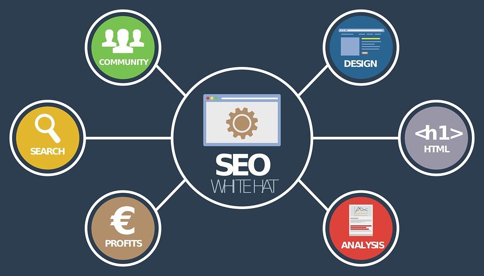 servicii SEO eficiente - servicii redactare articole